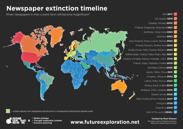 Newspaper-Extinction-Timeline-01-TIFF-COLOR--1024x724
