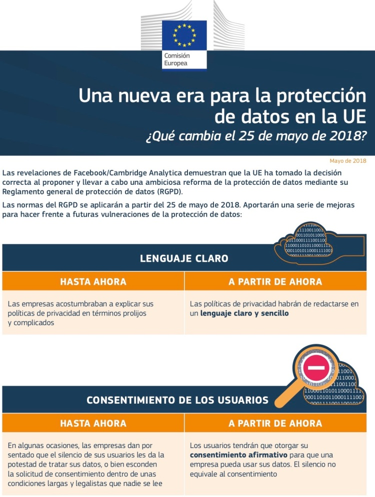 data-protection-factsheet-changes_es