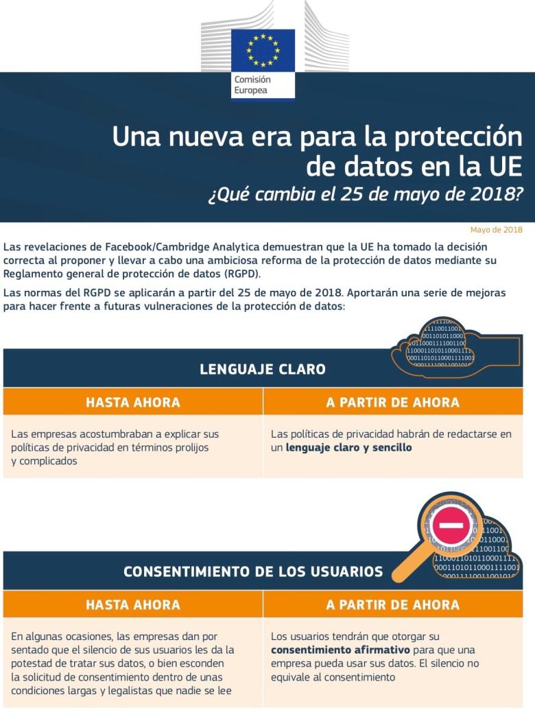 data-protection-factsheet-changes_es
