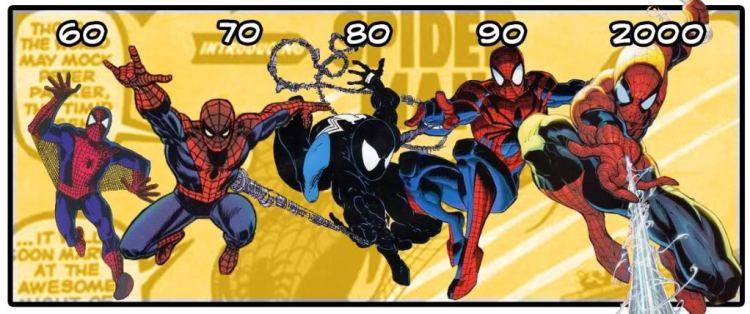evolution spiderman.jpg