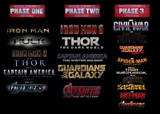 Fases-Marvel.png